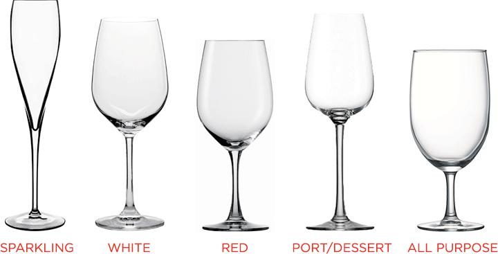 BevMo! Glass Guide